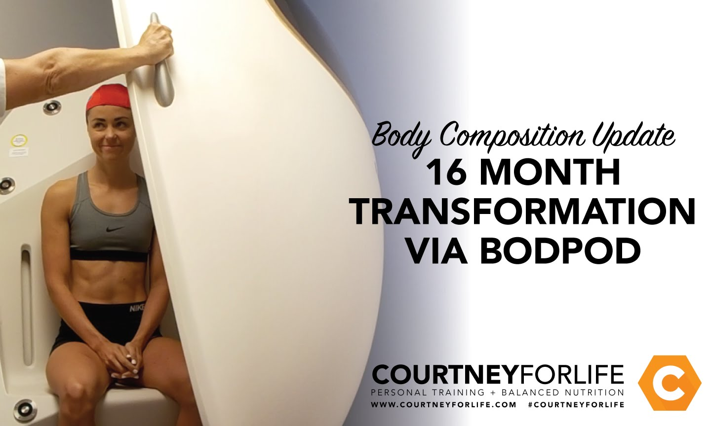 Body Composition Update Video